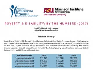poverty numbers